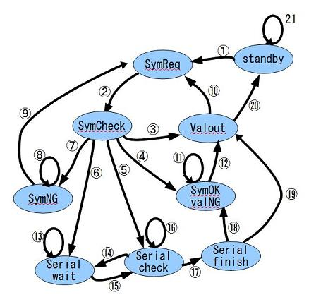 decode-state1.jpg