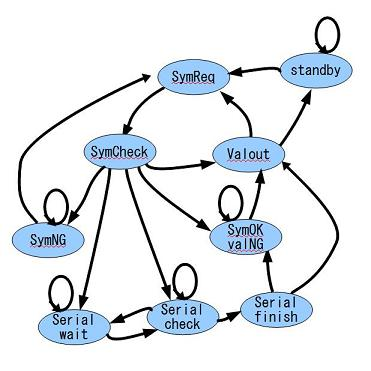 decode3.jpg