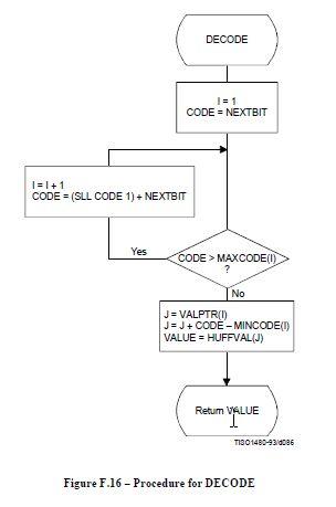decodeflow.jpg