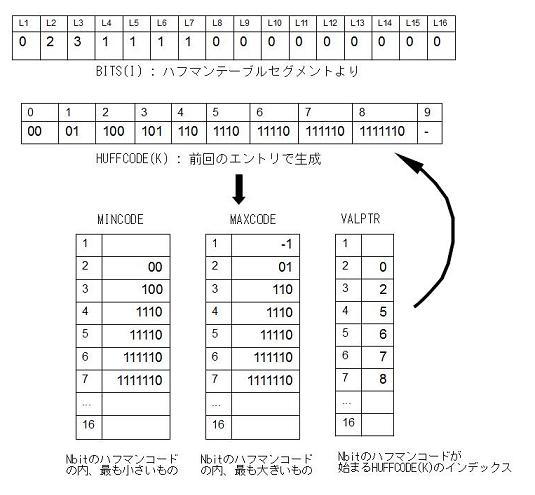 minmaxcode.jpg