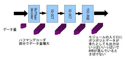 mojule-data.jpg