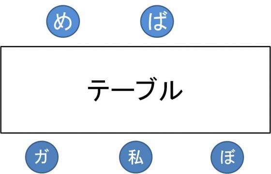 2011 合コン 第3戦1