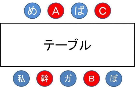 2011 合コン 第3戦4