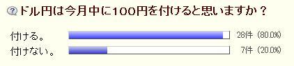 ドル円100円予想