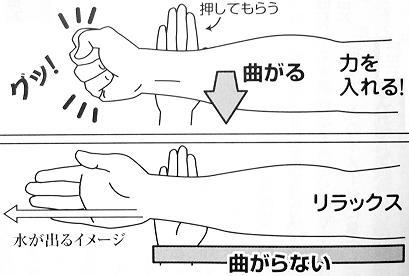 屈筋 伸筋 2