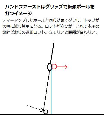 仮想ボール
