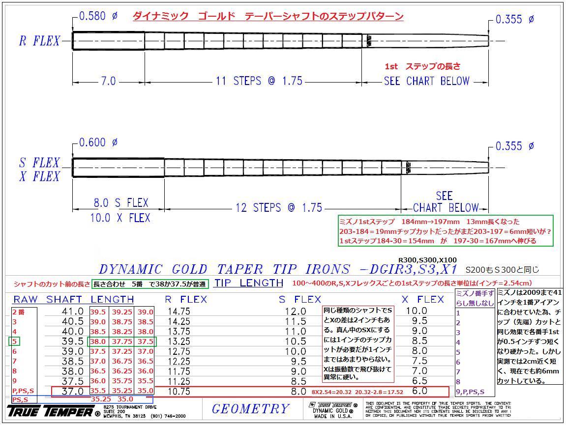 DGのステップパターン3