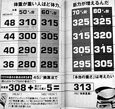 体重別クラブ重量2