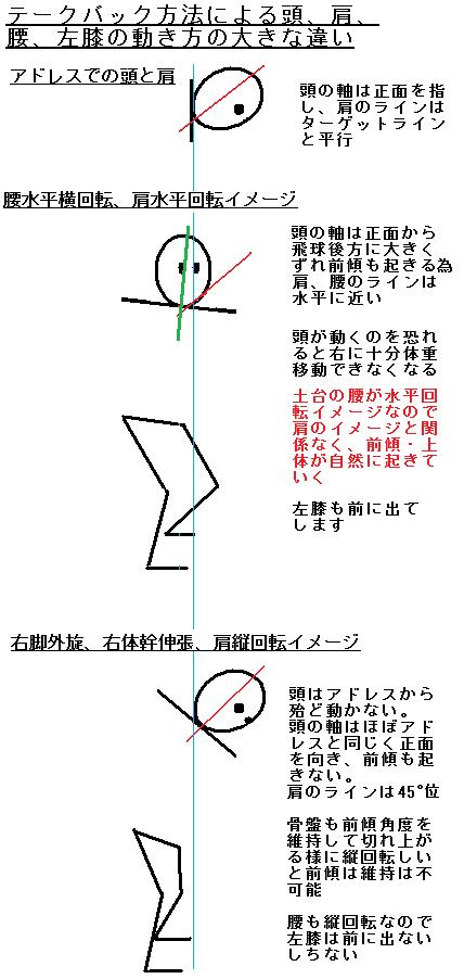 肩縦回転7