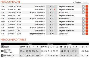 BayernvsSchalke-head2head.jpg