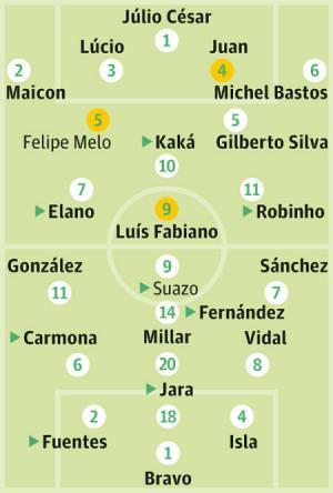 Brazil-v-Chile-001.jpg