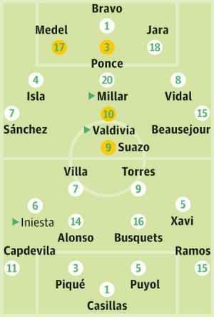 Chile-v-Spain-001.jpg