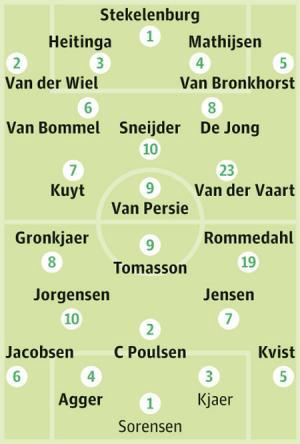 Holland-v-Denmark-001.jpg
