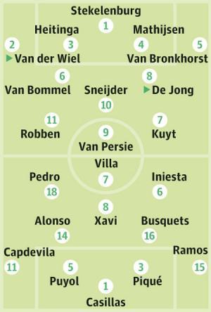 Holland-v-Spain-001.jpg