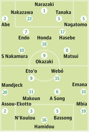 Japan-v-Cameroon-001.jpg