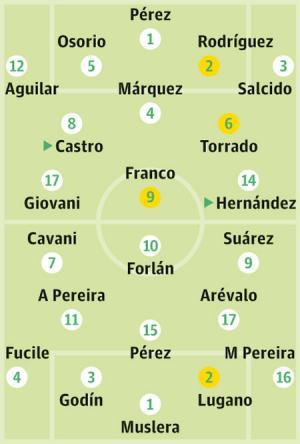 Mexico-v-Uruguay-001.jpg