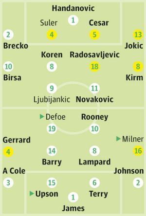 Slovenia-v-England-001.jpg