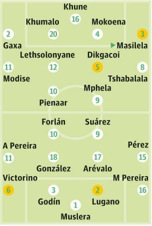 South-Africa-v-Uruguay-001.jpg