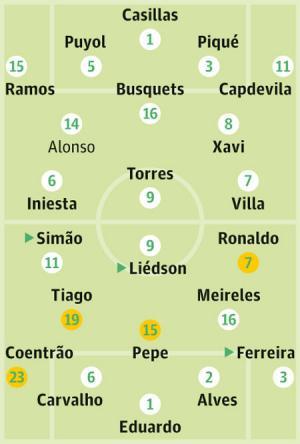 Spain-v-Portugal-001.jpg