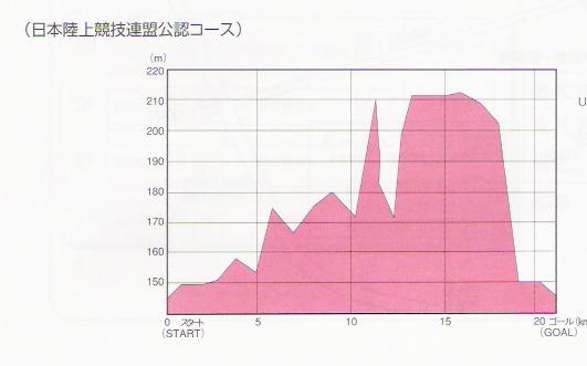 sanda-scale.jpg