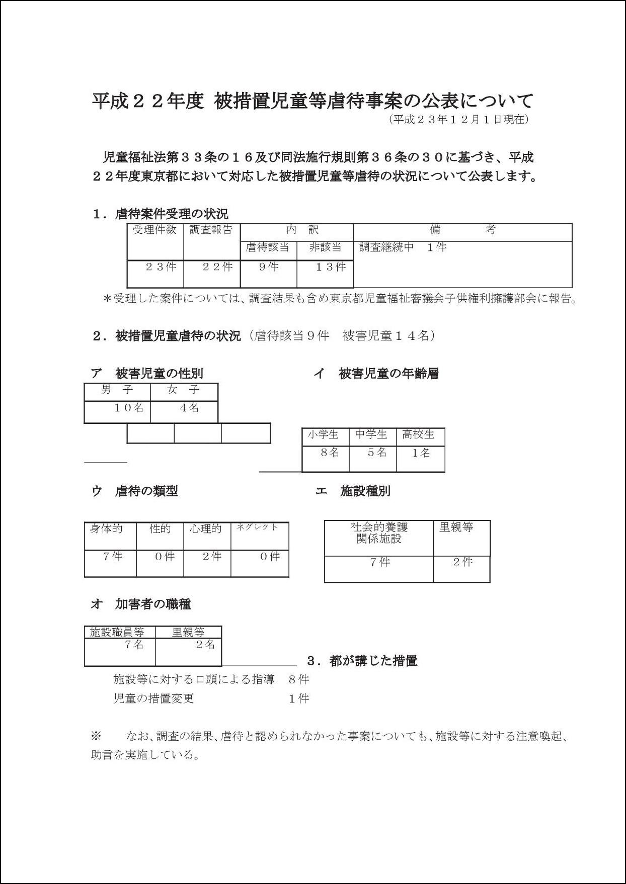 gyakutai231201b.jpg