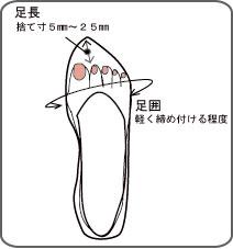 asinohakarikata2.jpg