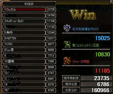 23000over