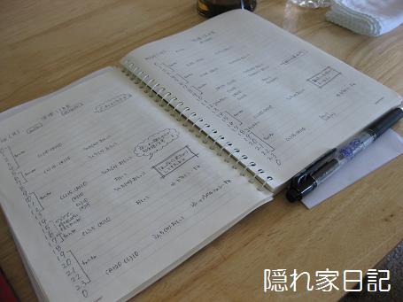 コメちゃん日記