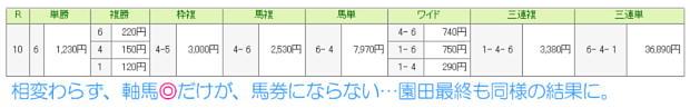 京都畜産レース結果