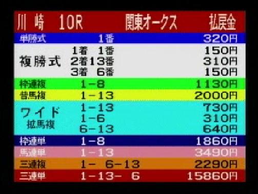 関東オークスの結果