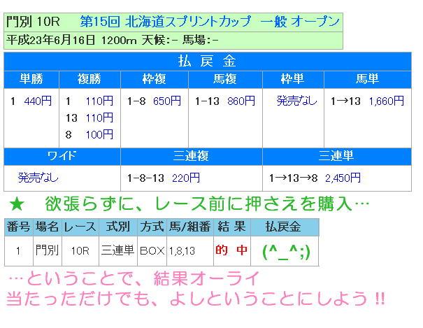 門別北海道スプリントカップの結果