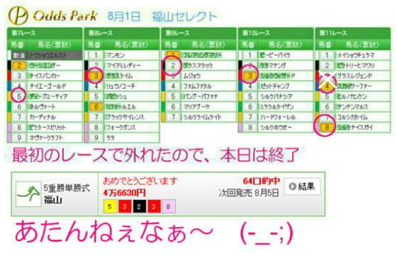 福山競馬セレクト5の結果