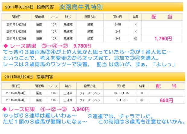 8月24日園田の結果