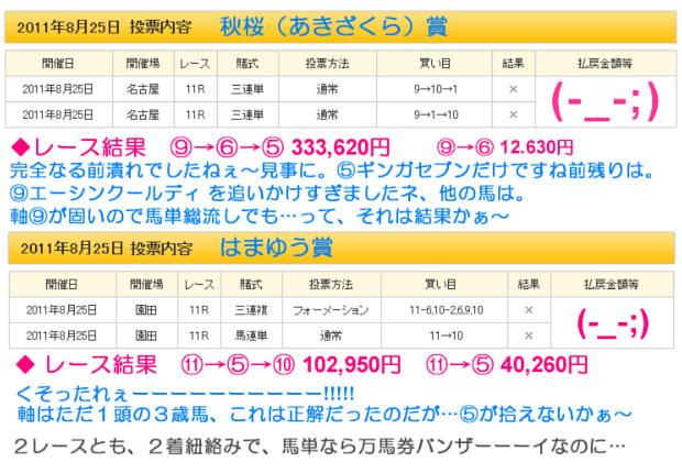 秋桜賞のレース結果