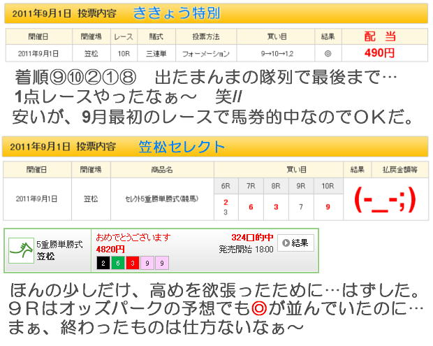 9月1日笠松の結果