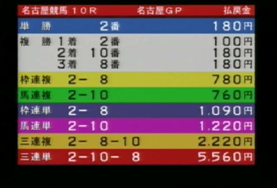 名古屋グランプリ2