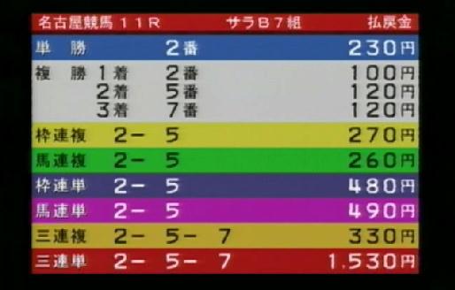 名古屋最終レース1