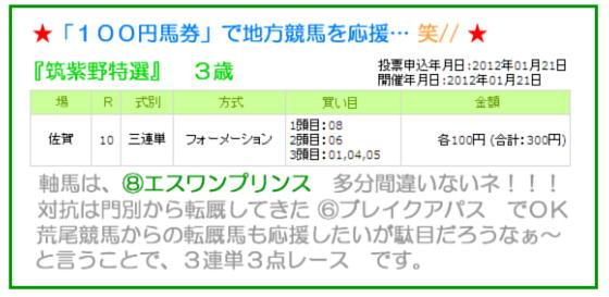 筑紫野特選の馬券