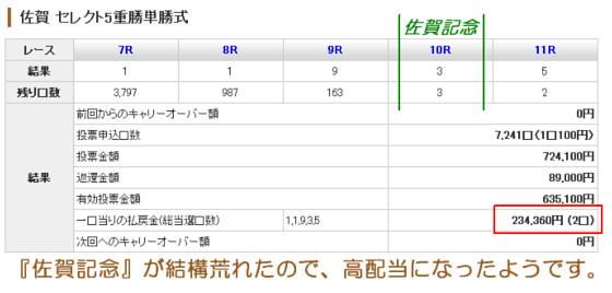 2-8日佐賀セレクト