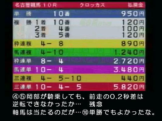 2-22名古屋