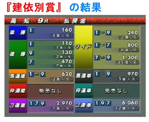 高知レースの結果