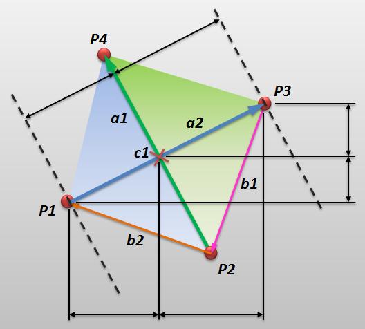 4点からなる交点の求め方