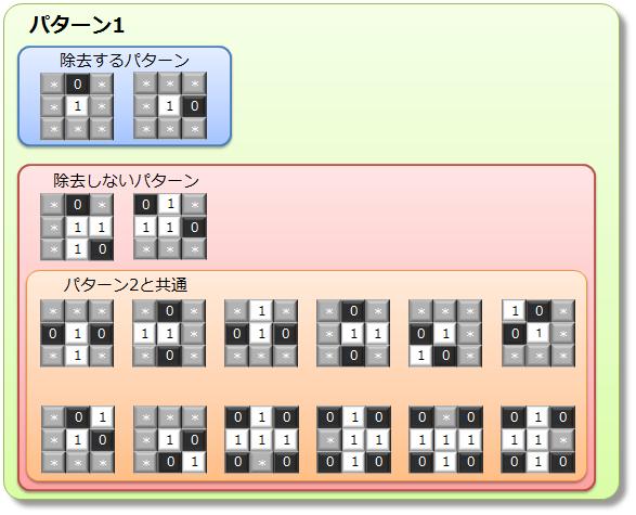 細線化パターン1