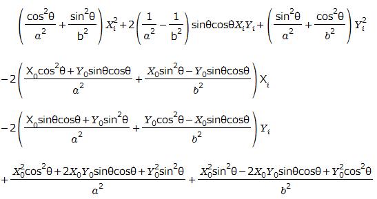 最小二乗法による楕円近似