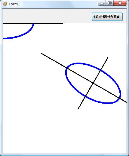 傾いた楕円の描画