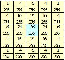 5×5の場合
