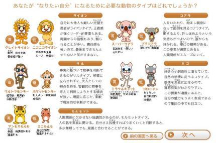 動物エゴグラム3