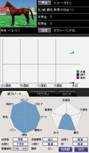 イットーオモニ☆33