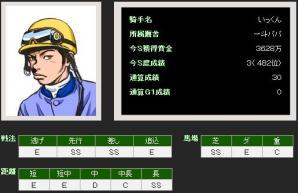 3番手騎手