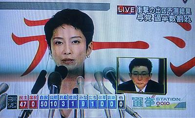 TV朝日の開票速報